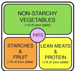plate portions