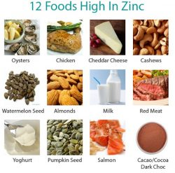 The Critical Importance of Zinc In Your Diet