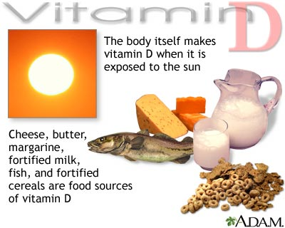 Vitamin D as an Eczema cure?