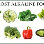 Importance of Body Alkalinity