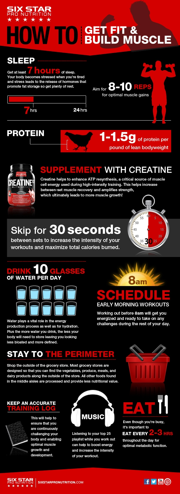 Critical Points To Remember When Trying To Bulk Up