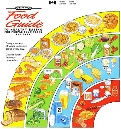food_guide_big