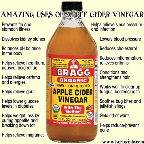 6 Health Benefits of Apple Cider Vinegar, Backed by Science Written by Kris Gunnars, BSc on March 15, Apple cider vinegar is the most popular type of vinegar in the natural health community.