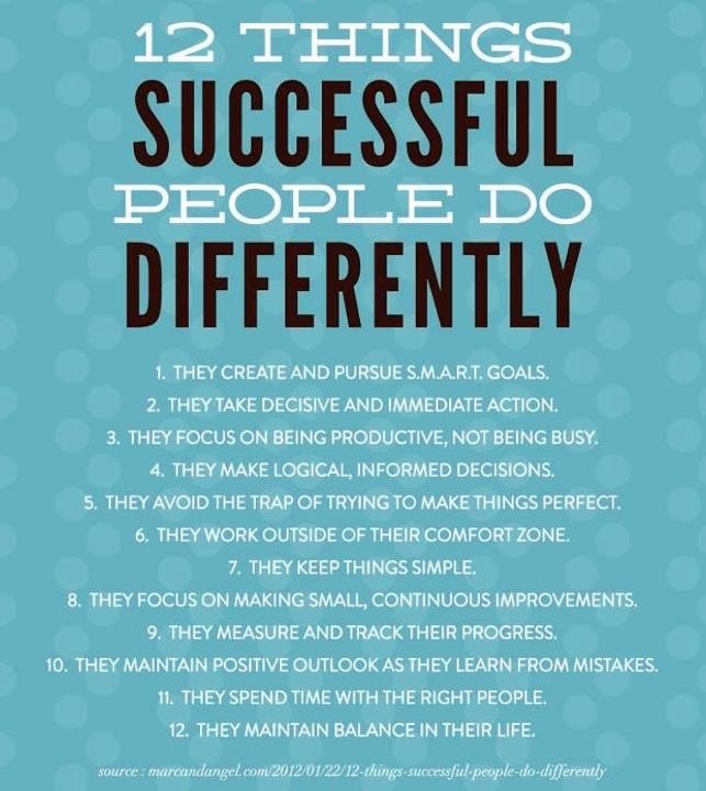 12 things successful people do