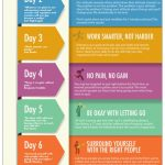 7 day productivity plan