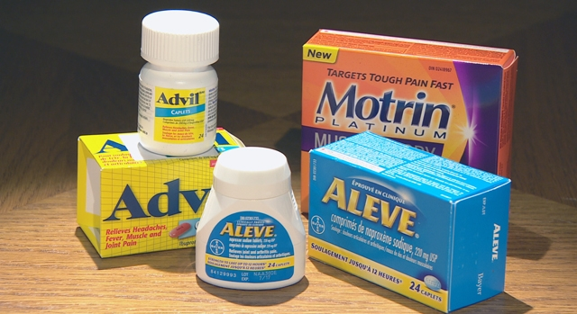 Pain Relievers - How to use Pain Relievers