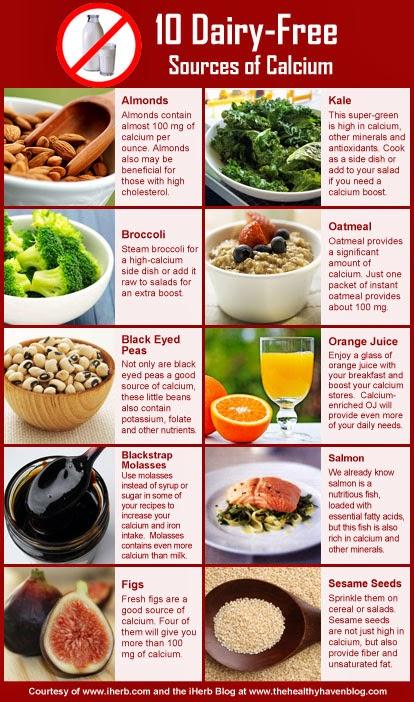 Calcium Needs and Requirements