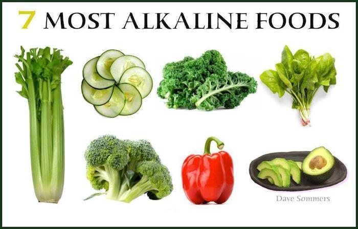Importance of Body Alkalinity
