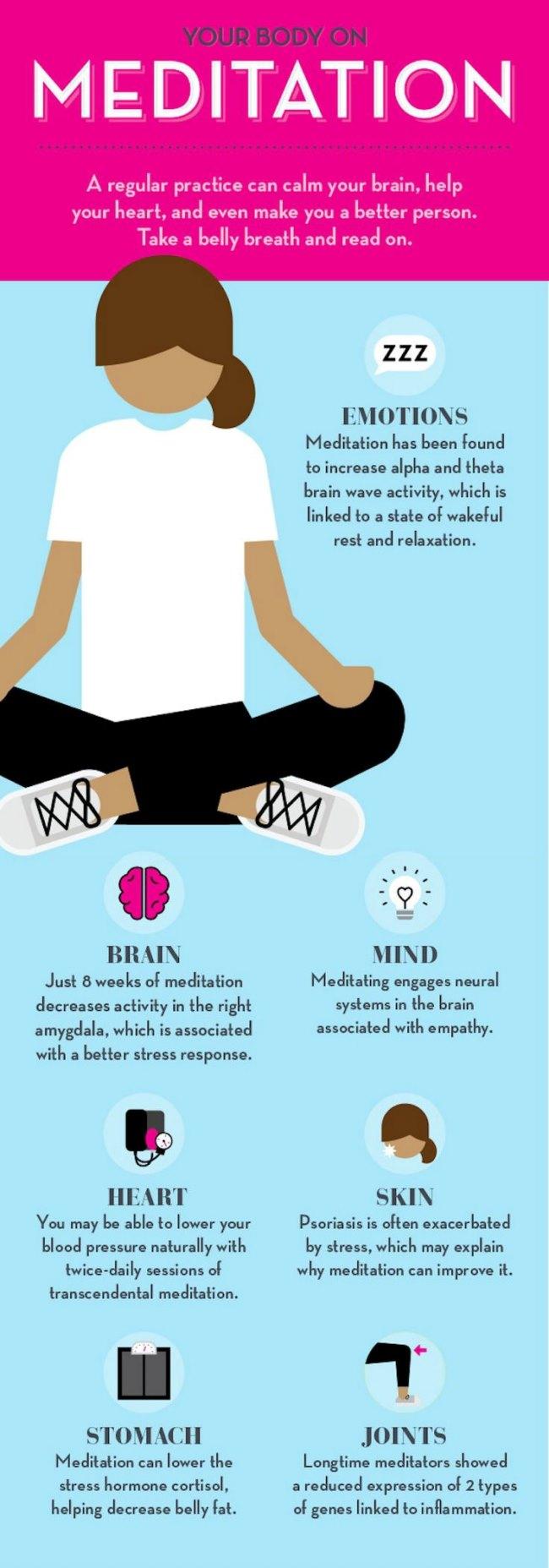 8 weeks meditation benefits
