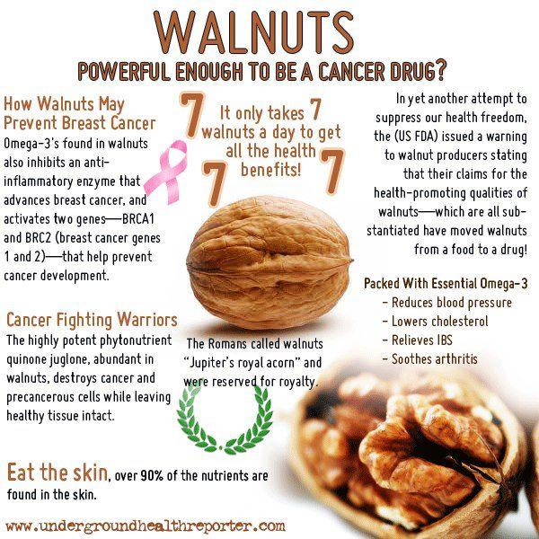 Raw Food Diet Nuts