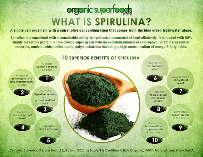 Spirulina and Other Green Superfoods for Super Health