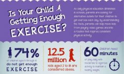 Infographic on Childhood Exercise