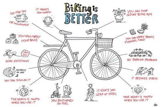 Walking or Biking to Work to Improve Health