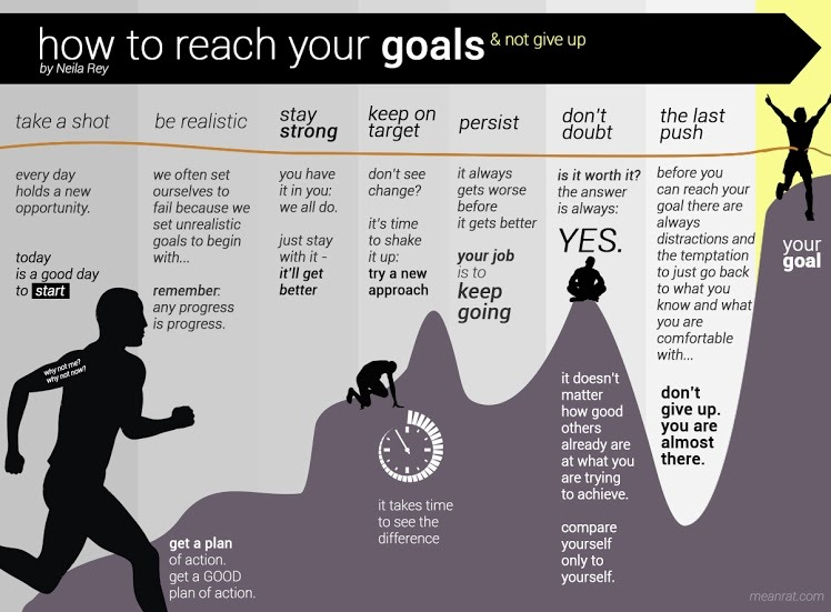 how to reach your goals