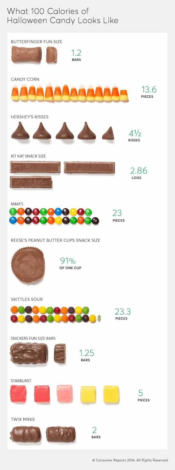 Halloween Candy Eating Tips